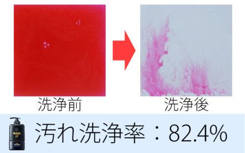 MARO17 ブラックプラス 洗浄力試験結果