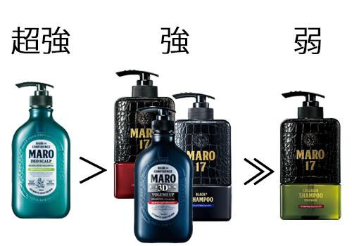 MARO 洗浄力 比較